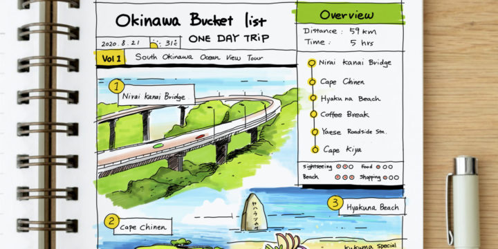 Printable south Okinawa one day ocean view tour Itinerary